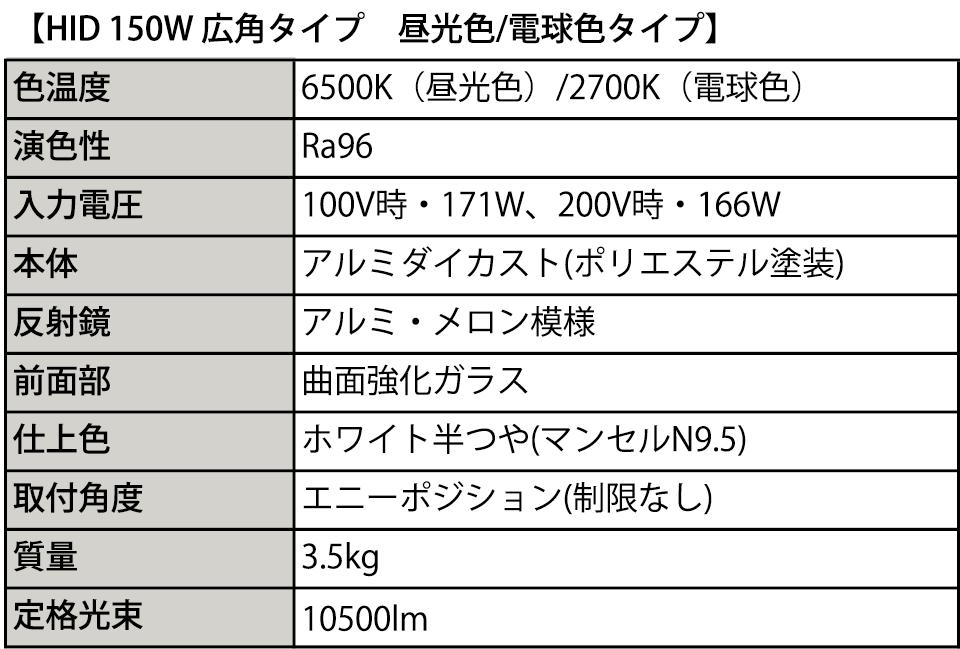 HID150W(電球色)仕様