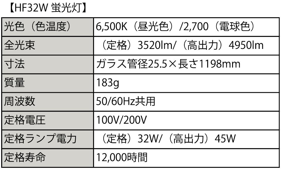 蛍光灯HF32W(昼光色・電球色)仕様