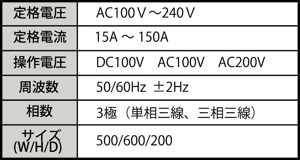 ダブルスロー (DT)/瞬時電源切替開閉器仕様